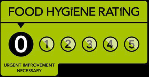 food-hygiene-rating-0