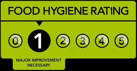 food-hygiene-rating-1