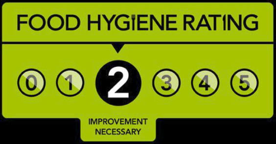 food-hygiene-rating-2